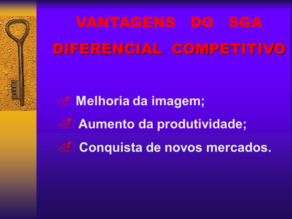 VANTAGENS DO SGA DIFERENCIAL COMPETITIVO Melhoria da imagem;. Aumento da produtividade;. Conquista de novos mercados.