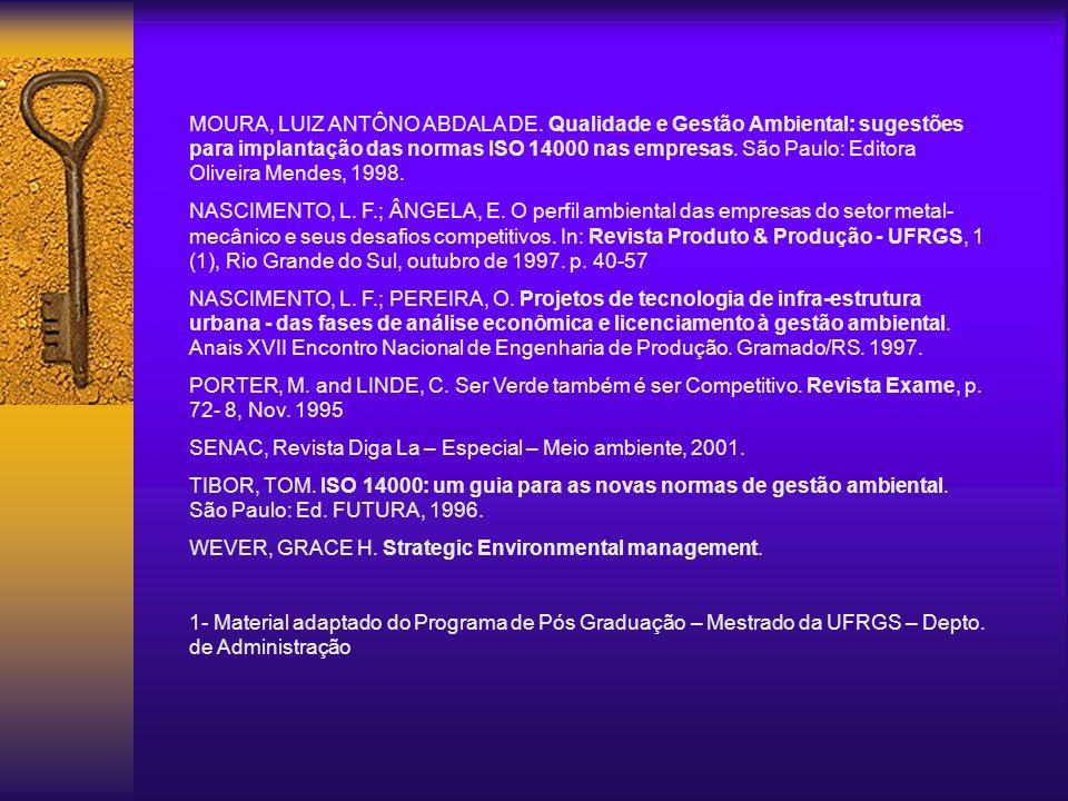 MOURA, LUIZ ANTÔNO ABDALA DE. Qualidade e Gestão Ambiental: sugestões para implantação das normas ISO 14000 nas empresas. São Paulo: Editora Oliveira