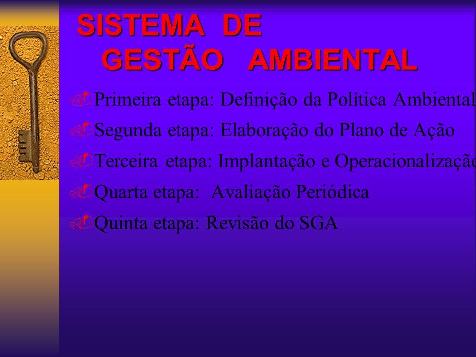 SISTEMA DE GESTÃO AMBIENTAL. Primeira etapa: Definição da Política Ambiental. Segunda etapa: Elaboração do Plano de Ação. Terceira etapa: Implantação