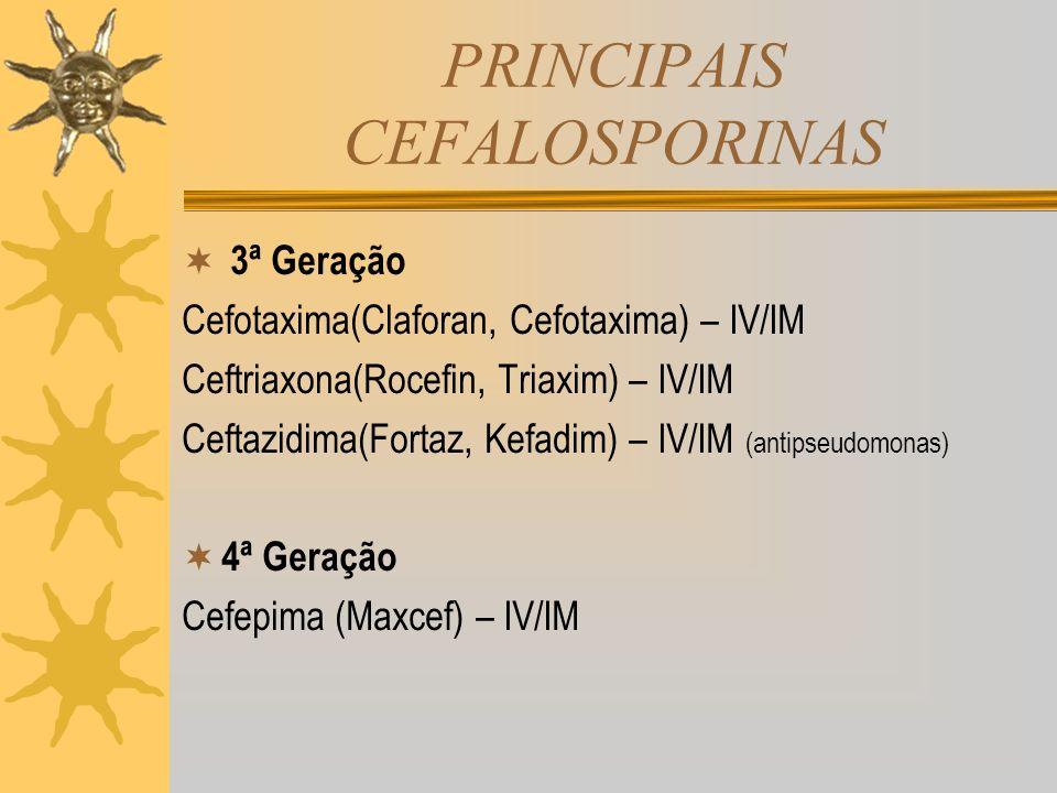 PRINCIPAIS CEFALOSPORINAS 3ª Geração Cefotaxima(Claforan, Cefotaxima) – IV/IM Ceftriaxona(Rocefin, Triaxim) – IV/IM Ceftazidima(Fortaz, Kefadim) – IV/