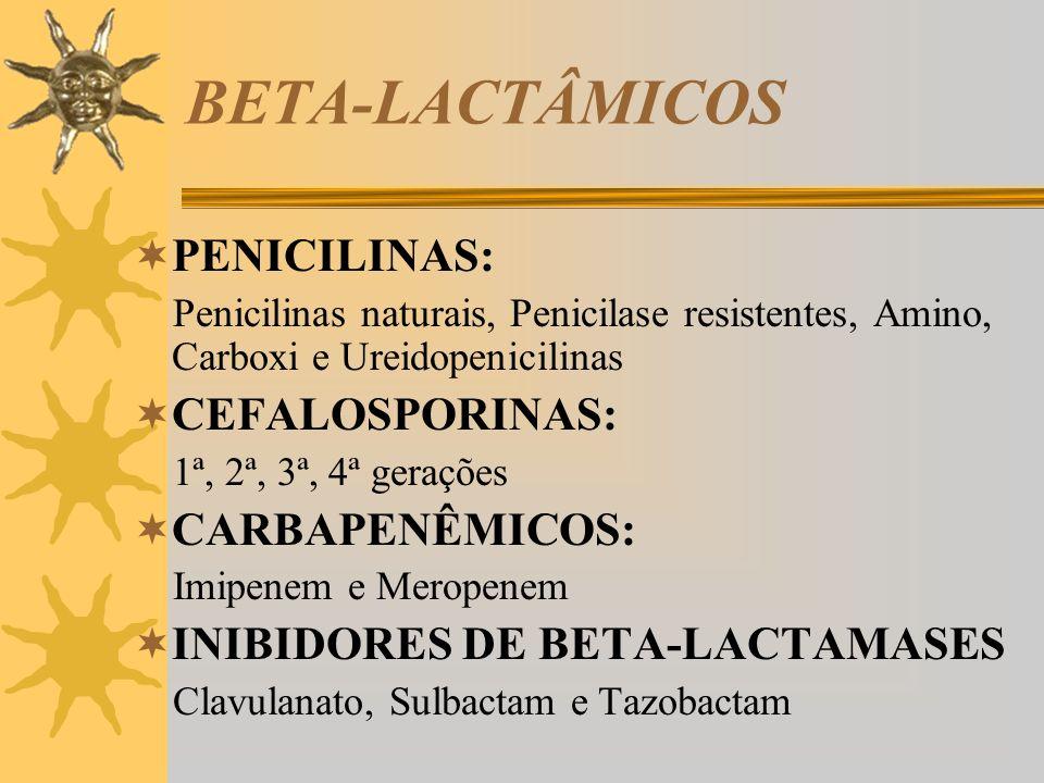 BETA-LACTÂMICOS PENICILINAS: Penicilinas naturais, Penicilase resistentes, Amino, Carboxi e Ureidopenicilinas CEFALOSPORINAS: 1ª, 2ª, 3ª, 4ª gerações