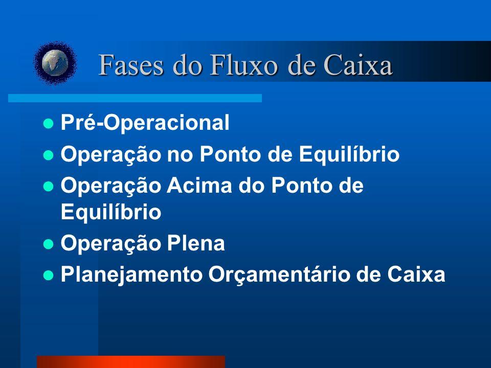 Fases do Fluxo de Caixa Pré-Operacional Operação no Ponto de Equilíbrio Operação Acima do Ponto de Equilíbrio Operação Plena Planejamento Orçamentário de Caixa