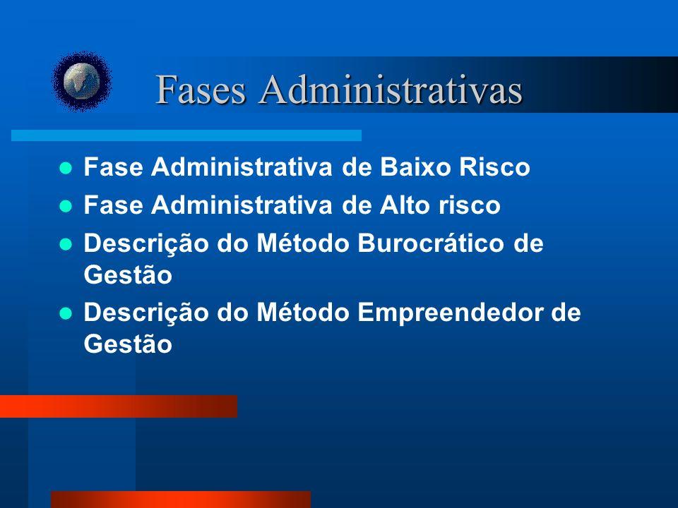 Fases Administrativas Fase Administrativa de Baixo Risco Fase Administrativa de Alto risco Descrição do Método Burocrático de Gestão Descrição do Método Empreendedor de Gestão