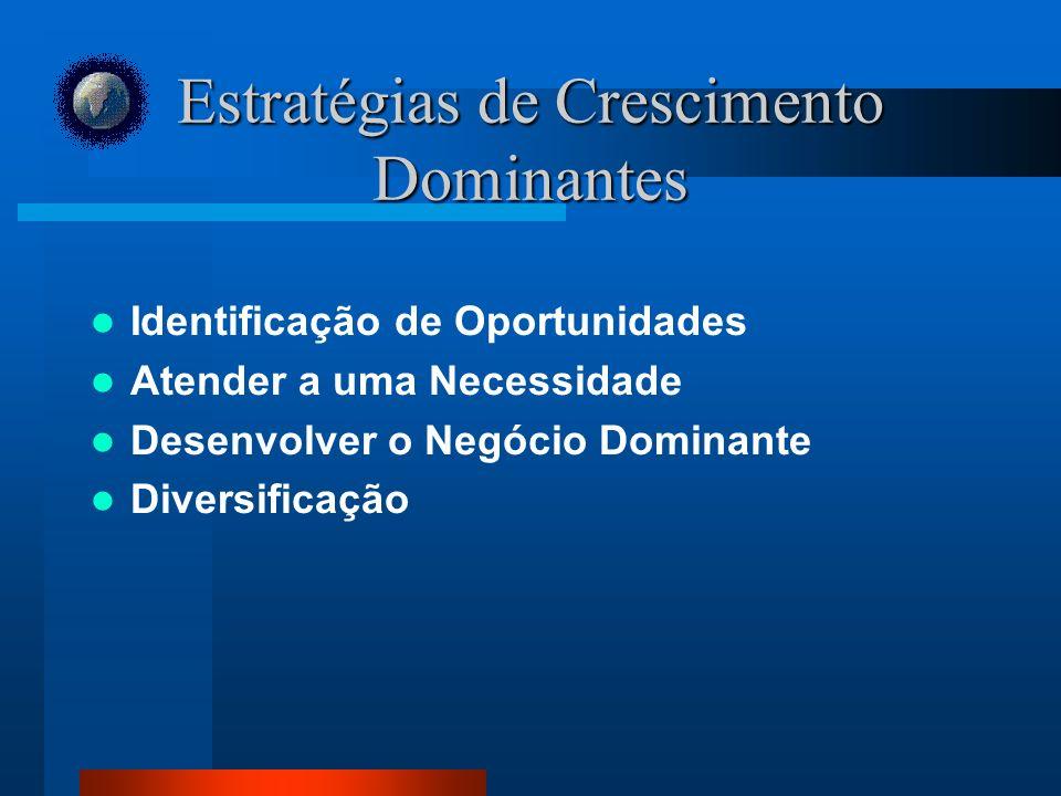 Estratégias de Crescimento Dominantes Identificação de Oportunidades Atender a uma Necessidade Desenvolver o Negócio Dominante Diversificação