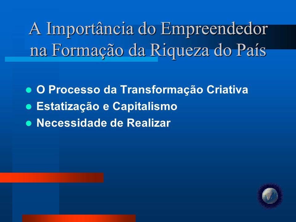 A Importância do Empreendedor na Formação da Riqueza do País O Processo da Transformação Criativa Estatização e Capitalismo Necessidade de Realizar