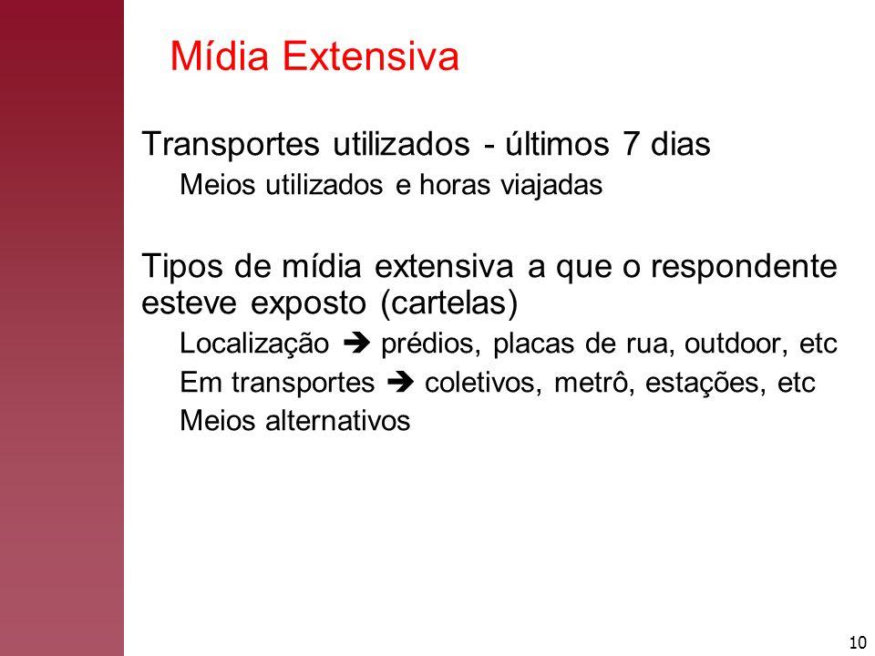 10 Mídia Extensiva Transportes utilizados - últimos 7 dias Meios utilizados e horas viajadas Tipos de mídia extensiva a que o respondente esteve expos