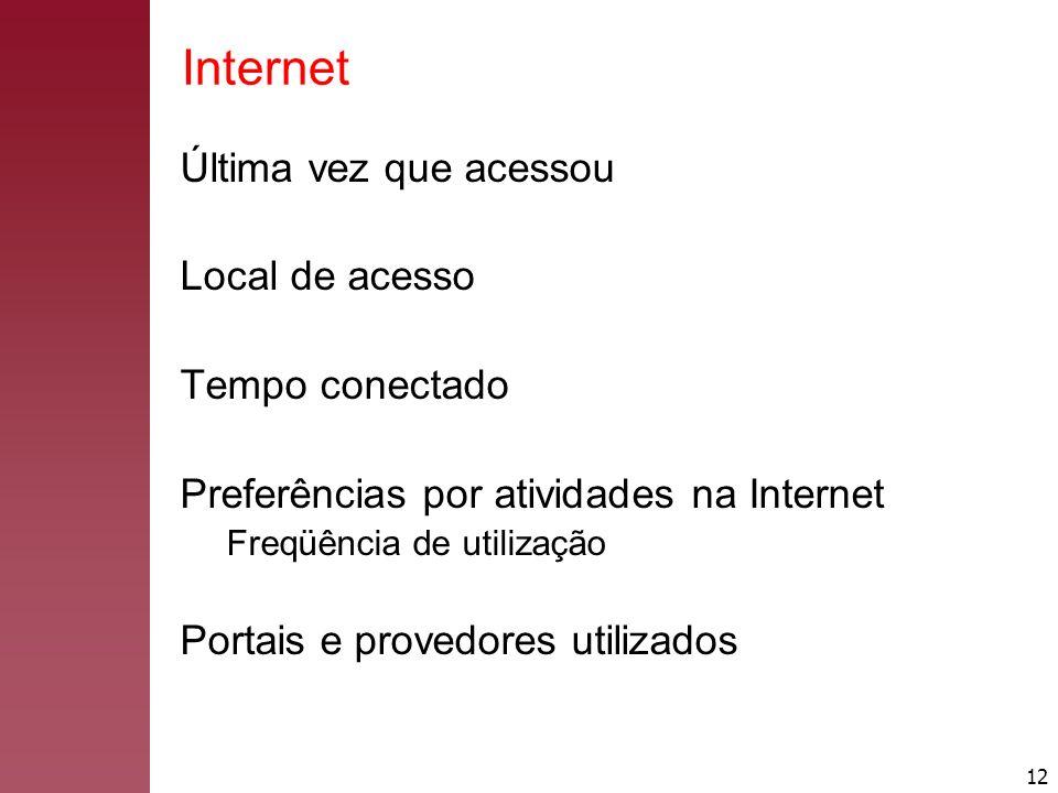 12 Internet Última vez que acessou Local de acesso Tempo conectado Preferências por atividades na Internet Freqüência de utilização Portais e provedor
