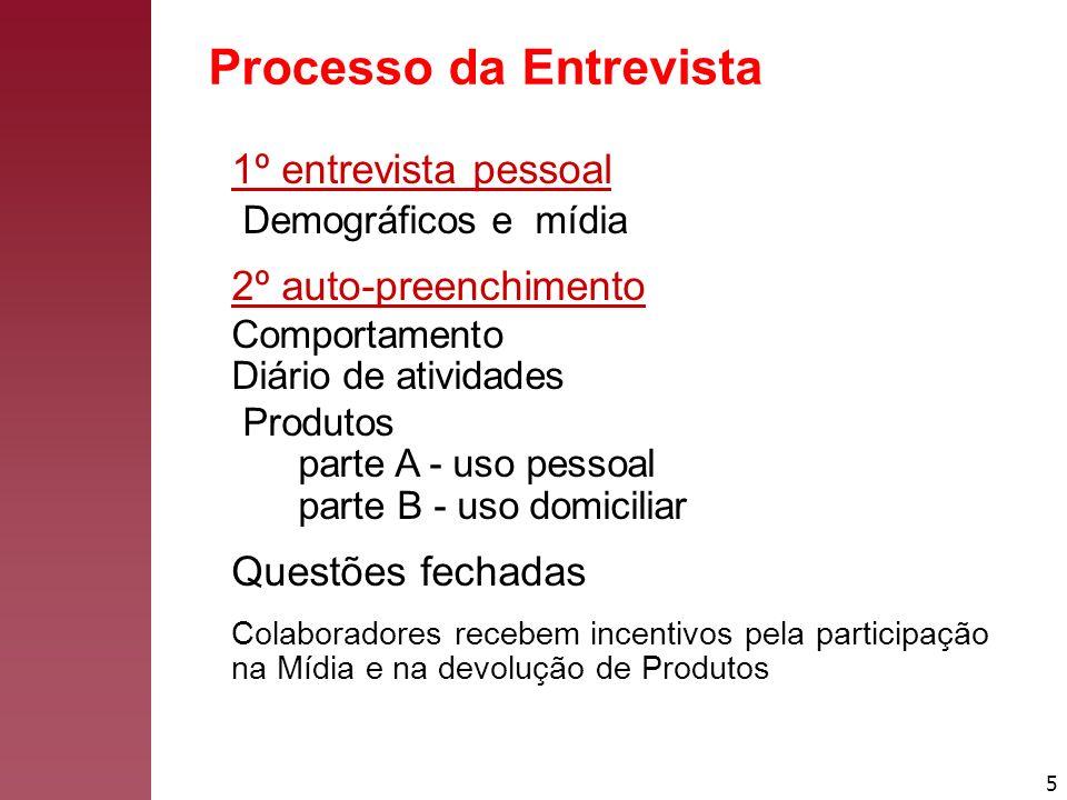 5 1º entrevista pessoal Demográficos e mídia 2º auto-preenchimento Comportamento Diário de atividades Produtos parte A - uso pessoal parte B - uso dom