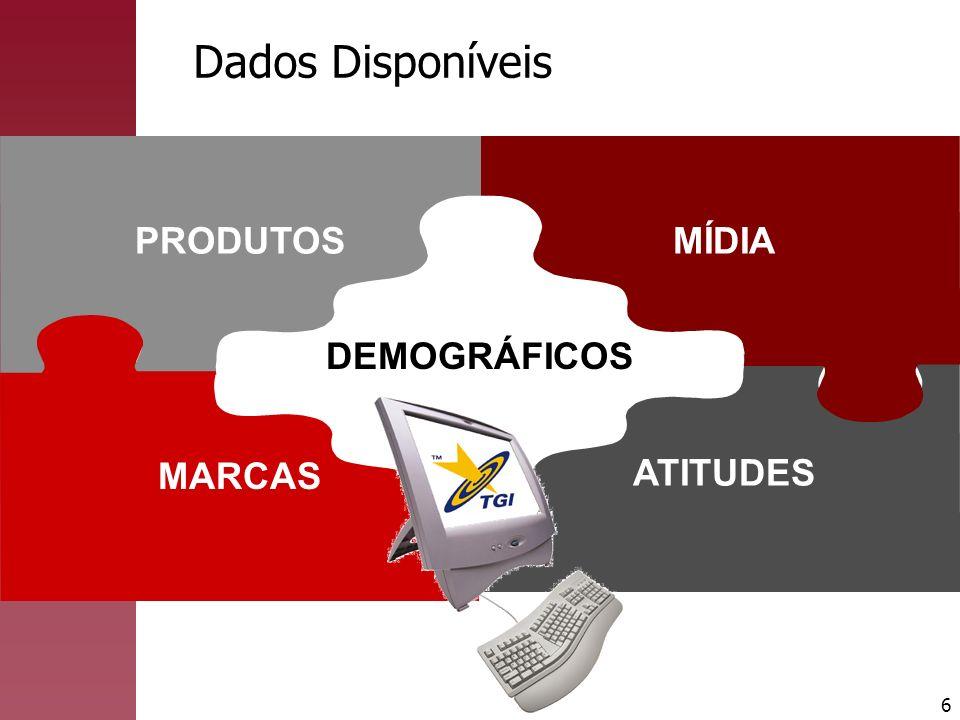 6 Dados Disponíveis PRODUTOS MARCAS ATITUDES MÍDIA DEMOGRÁFICOS