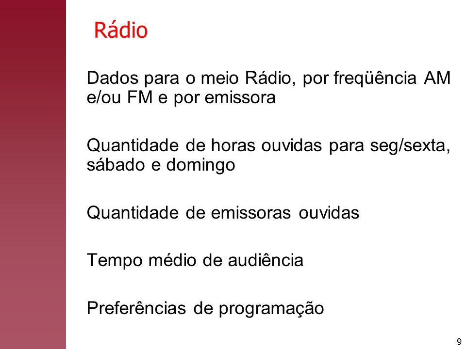 9 Rádio Dados para o meio Rádio, por freqüência AM e/ou FM e por emissora Quantidade de horas ouvidas para seg/sexta, sábado e domingo Quantidade de e
