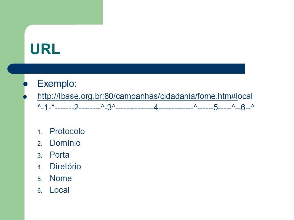 Protocolo Protocolo: Para uma página, usa-se http://.