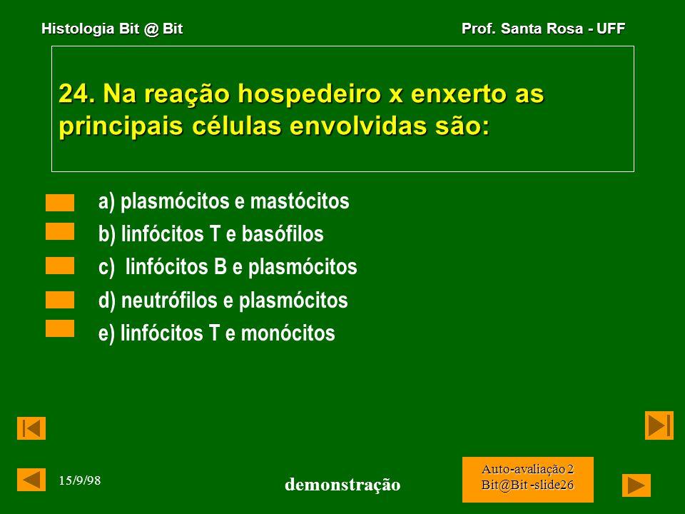 Histologia Bit @ Bit Prof. Santa Rosa - UFF 15/9/98 demonstração Auto-avaliação 2 Bit@Bit -slide25 23. Células mesenquimais indiferenciadas ou adventi