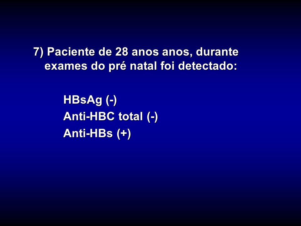 7) Paciente de 28 anos anos, durante exames do pré natal foi detectado: HBsAg (-) Anti-HBC total (-) Anti-HBs (+)