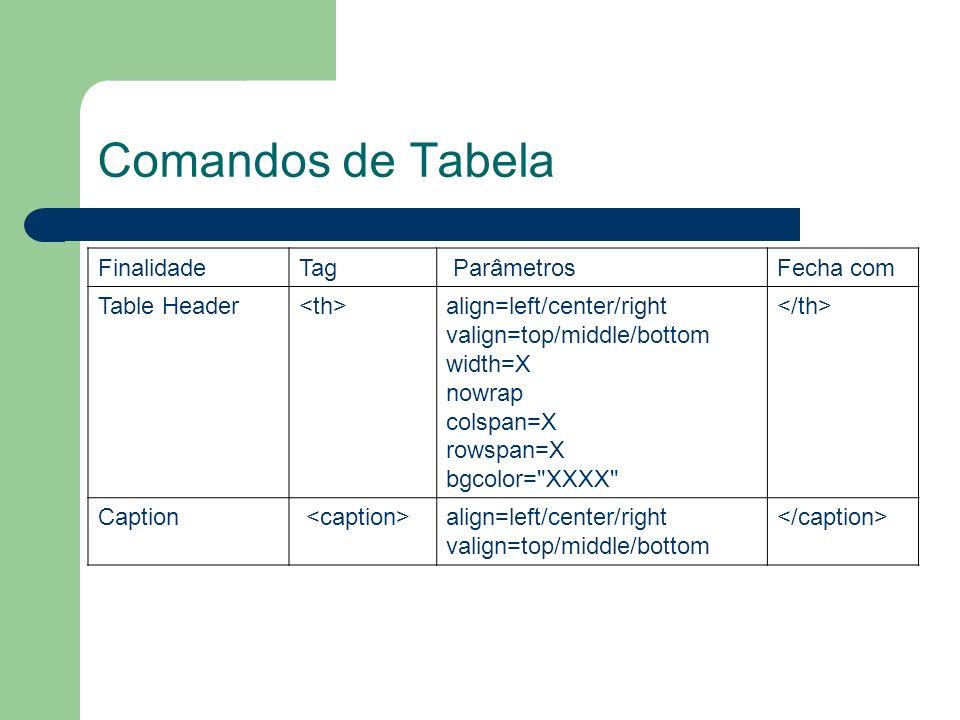 Comandos de Tabela FinalidadeTag ParâmetrosFecha com Table Header align=left/center/right valign=top/middle/bottom width=X nowrap colspan=X rowspan=X