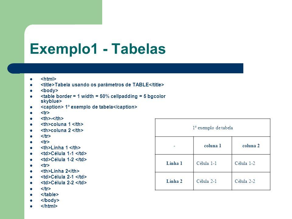 Exemplo1 - Tabelas Tabela usando os parâmetros de TABLE 1º exemplo de tabela - coluna 1 coluna 2 Linha 1 Célula 1-1 Célula 1-2 Linha 2 Célula 2-1 Célu