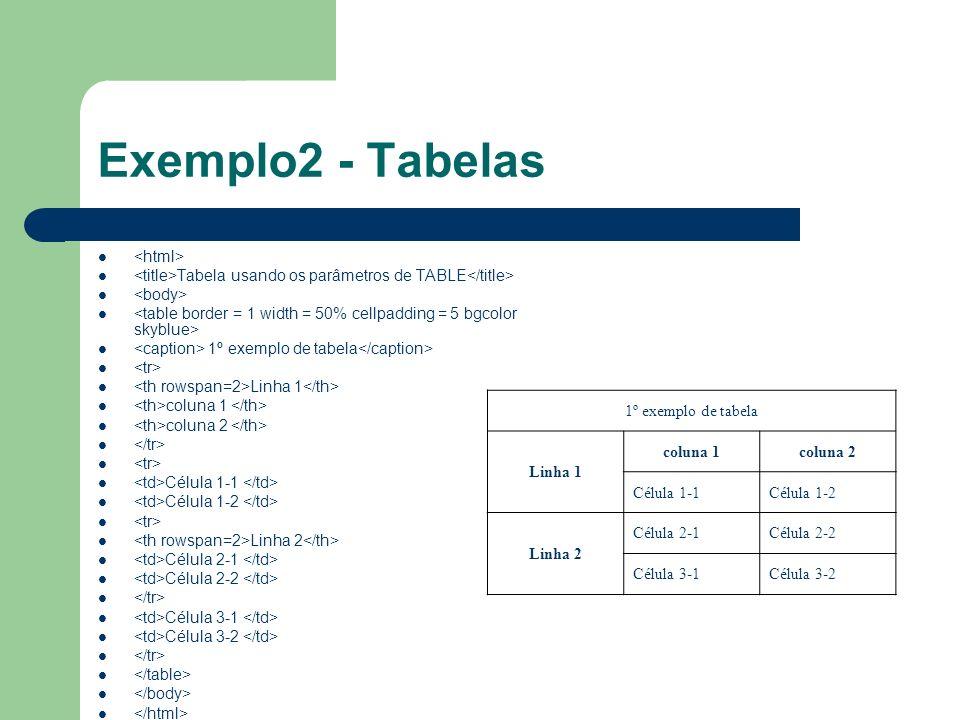 Exemplo2 - Tabelas Tabela usando os parâmetros de TABLE 1º exemplo de tabela Linha 1 coluna 1 coluna 2 Célula 1-1 Célula 1-2 Linha 2 Célula 2-1 Célula