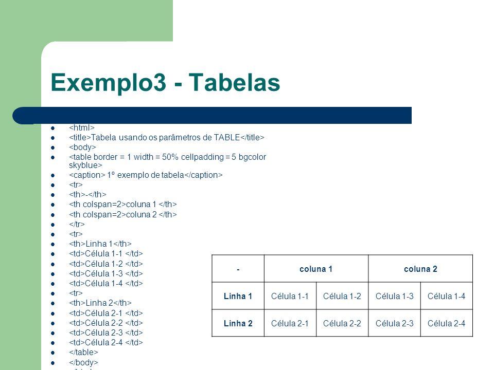 Exemplo3 - Tabelas Tabela usando os parâmetros de TABLE 1º exemplo de tabela - coluna 1 coluna 2 Linha 1 Célula 1-1 Célula 1-2 Célula 1-3 Célula 1-4 L
