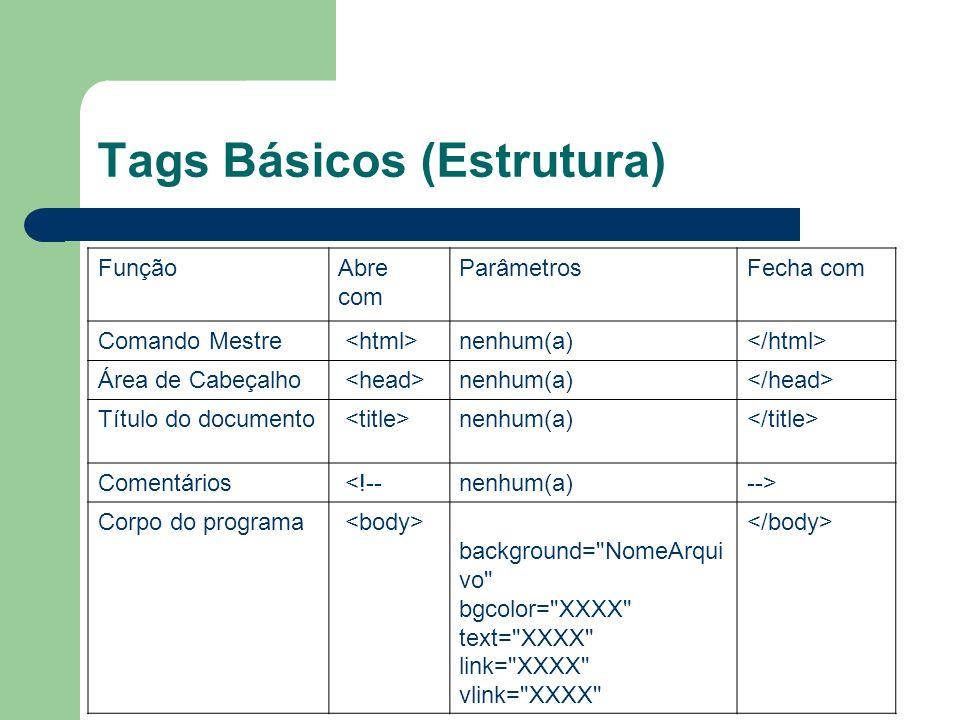 Tags Básicos (Estrutura) FunçãoAbre com ParâmetrosFecha com Comando Mestre nenhum(a) Área de Cabeçalho nenhum(a) Título do documento nenhum(a) Comentá