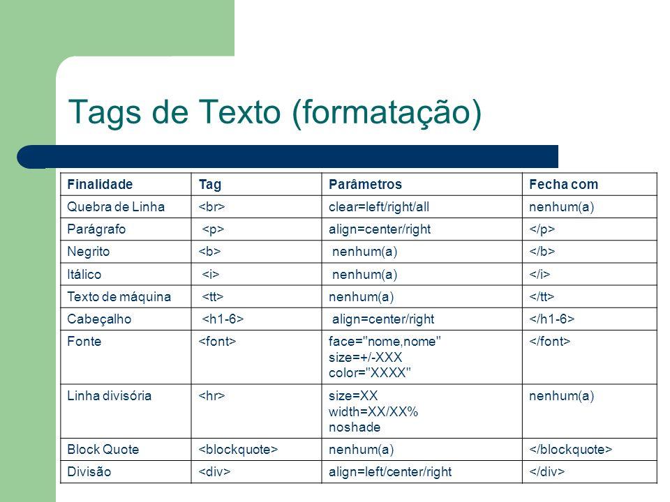 Tags de Texto (formatação) FinalidadeTagParâmetrosFecha com Quebra de Linha clear=left/right/allnenhum(a) Parágrafo align=center/right Negrito nenhum(