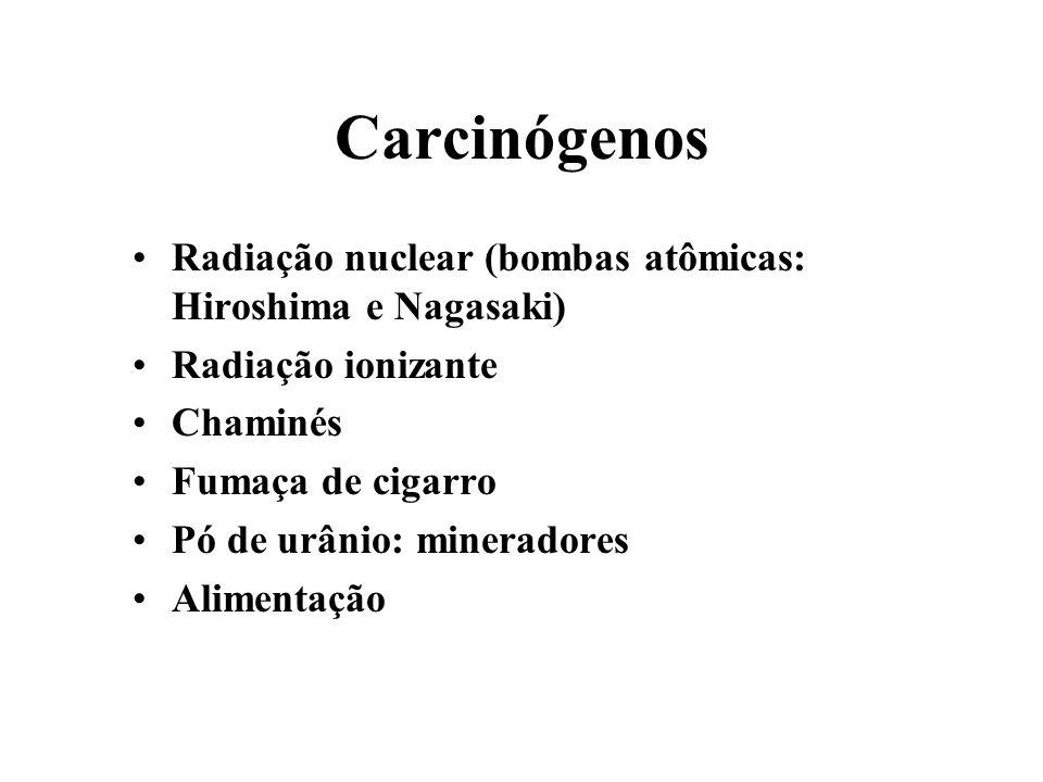 Carcinógenos Radiação nuclear (bombas atômicas: Hiroshima e Nagasaki) Radiação ionizante Chaminés Fumaça de cigarro Pó de urânio: mineradores Alimenta