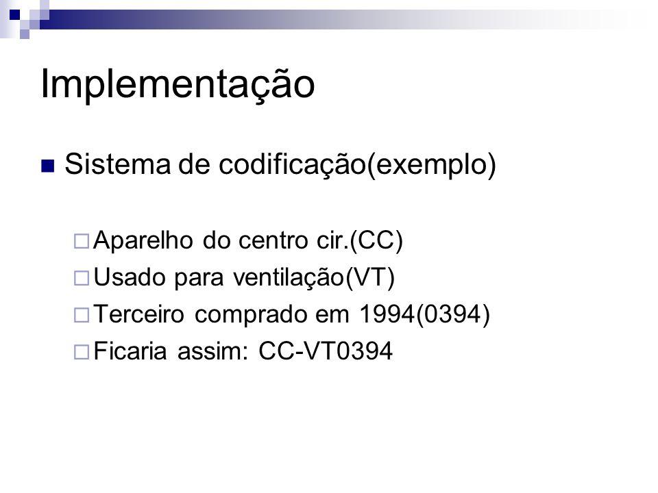 Implementação Sistema de codificação(exemplo) Aparelho do centro cir.(CC) Usado para ventilação(VT) Terceiro comprado em 1994(0394) Ficaria assim: CC-