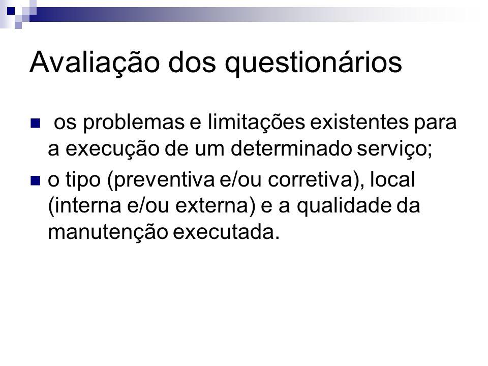 Avaliação dos questionários os problemas e limitações existentes para a execução de um determinado serviço; o tipo (preventiva e/ou corretiva), local
