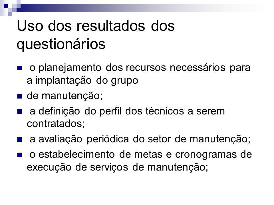Uso dos resultados dos questionários o planejamento dos recursos necessários para a implantação do grupo de manutenção; a definição do perfil dos técn