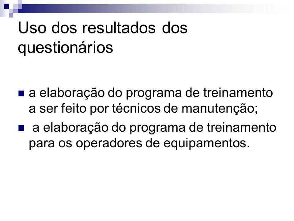 Uso dos resultados dos questionários a elaboração do programa de treinamento a ser feito por técnicos de manutenção; a elaboração do programa de trein