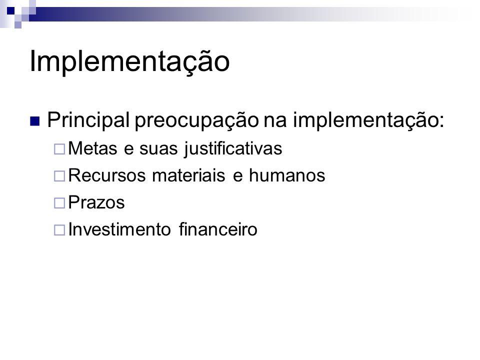 Implementação Principal preocupação na implementação: Metas e suas justificativas Recursos materiais e humanos Prazos Investimento financeiro