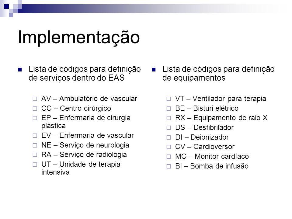 Implementação Sistema de codificação(exemplo) Aparelho do centro cir.(CC) Usado para ventilação(VT) Terceiro comprado em 1994(0394) Ficaria assim: CC-VT0394