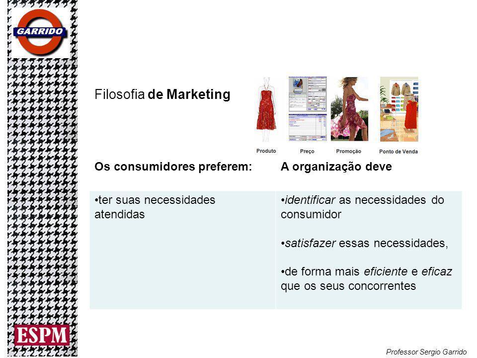 Professor Sergio Garrido Filosofia de Marketing Os consumidores preferem:A organização deve ter suas necessidades atendidas identificar as necessidades do consumidor satisfazer essas necessidades, de forma mais eficiente e eficaz que os seus concorrentes