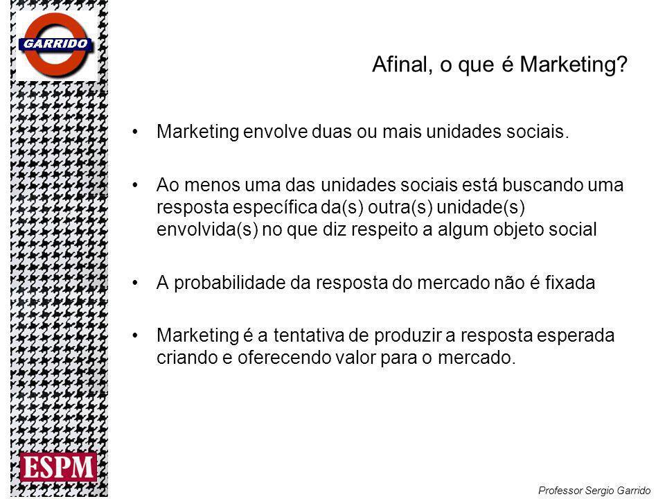Professor Sergio Garrido Afinal, o que é Marketing.