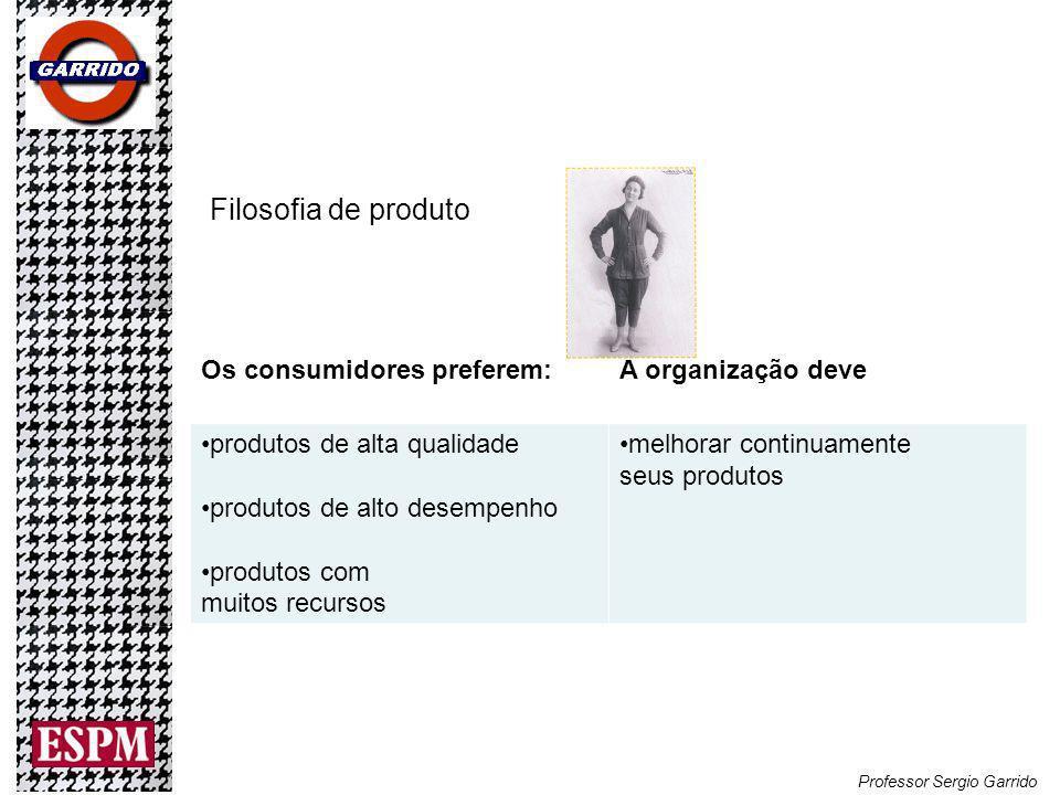 Professor Sergio Garrido Filosofia de produto Os consumidores preferem:A organização deve produtos de alta qualidade produtos de alto desempenho produtos com muitos recursos melhorar continuamente seus produtos