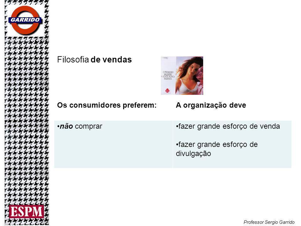 Professor Sergio Garrido Filosofia de vendas Os consumidores preferem:A organização deve não comprarfazer grande esforço de venda fazer grande esforço de divulgação
