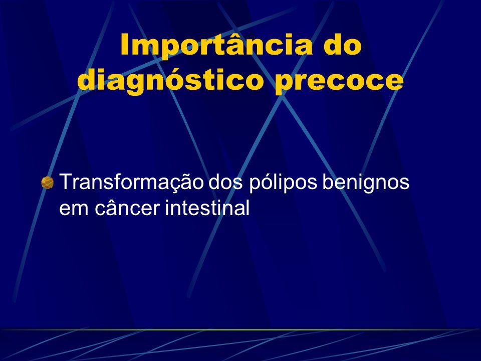 Importância do diagnóstico precoce Transformação dos pólipos benignos em câncer intestinal