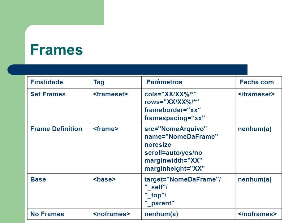 Frames FinalidadeTag Parâmetros Fecha com Set Frames cols= XX/XX%/* rows= XX/XX%/* frameborder=xx framespacing=xx Frame Definition src= NomeArquivo name= NomeDaFrame noresize scroll=auto/yes/no marginwidth= XX marginheight= XX nenhum(a) Base target= NomeDaFrame / _self / _top / _parent nenhum(a) No Frames nenhum(a)