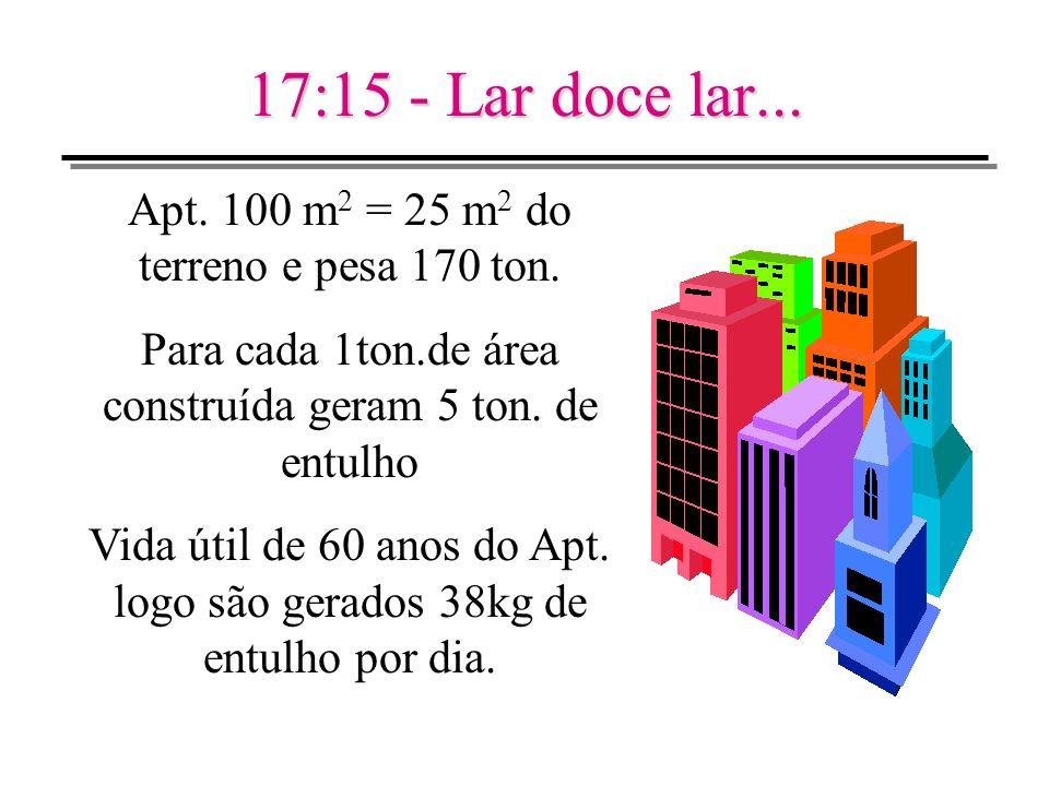 17:15 - Lar doce lar... Apt. 100 m 2 = 25 m 2 do terreno e pesa 170 ton. Para cada 1ton.de área construída geram 5 ton. de entulho Vida útil de 60 ano
