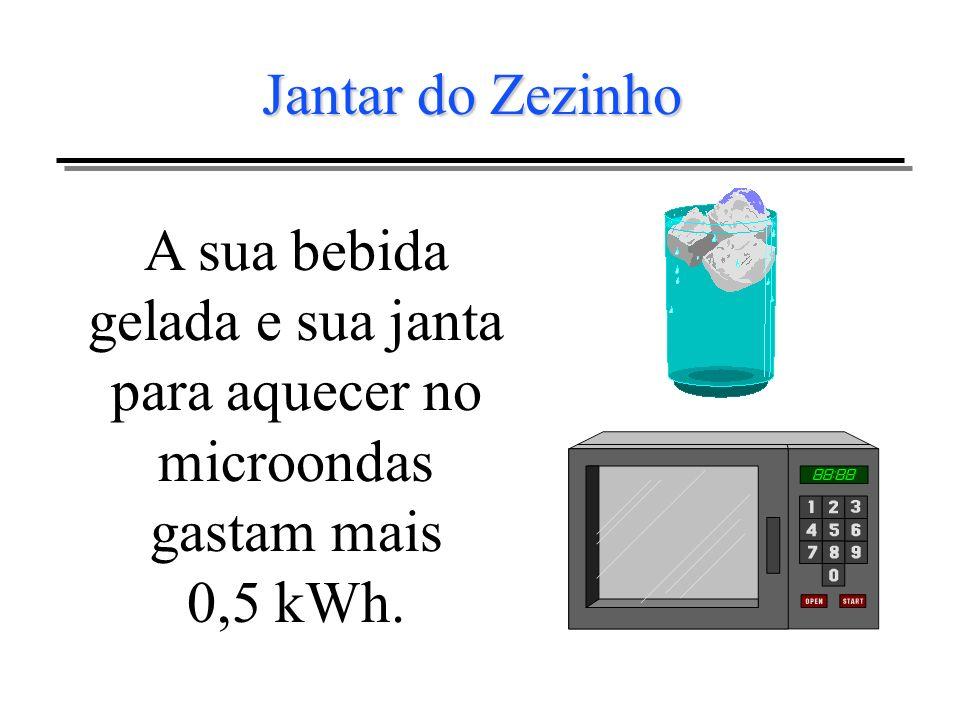 Jantar do Zezinho A sua bebida gelada e sua janta para aquecer no microondas gastam mais 0,5 kWh.