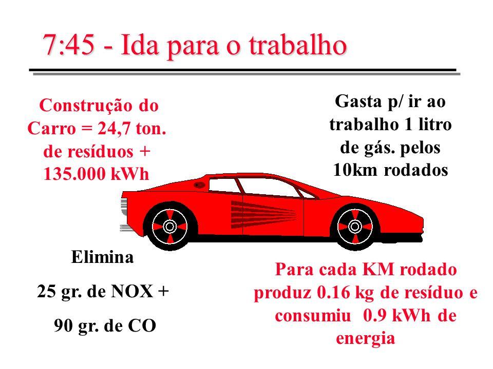 7:45 - Ida para o trabalho Construção do Carro = 24,7 ton. de resíduos + 135.000 kWh Elimina 25 gr. de NOX + 90 gr. de CO Gasta p/ ir ao trabalho 1 li