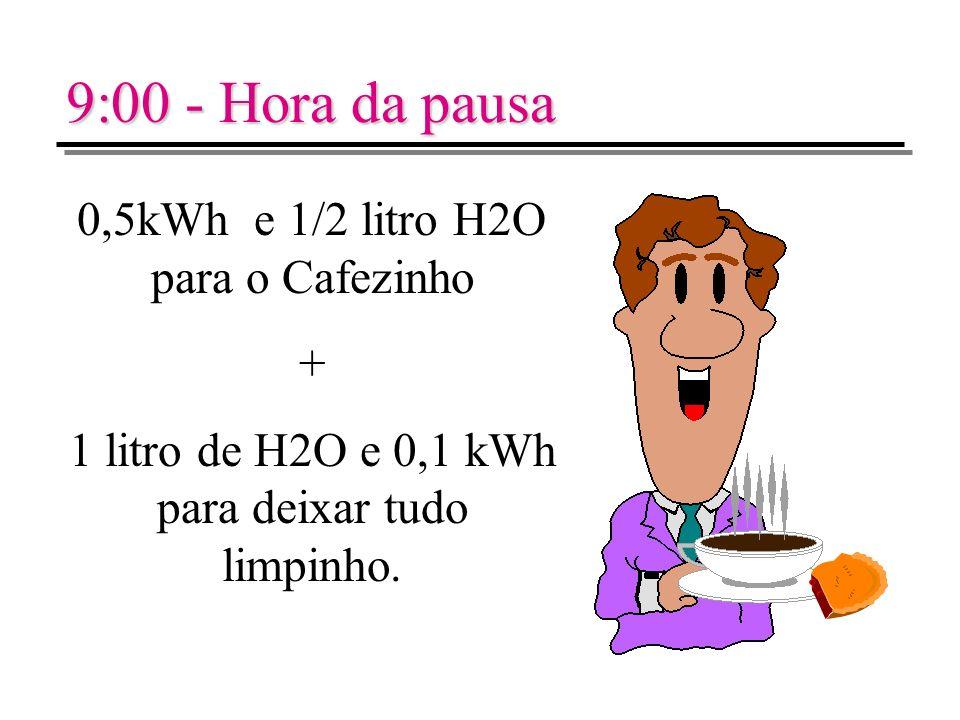 9:00 - Hora da pausa 0,5kWh e 1/2 litro H2O para o Cafezinho + 1 litro de H2O e 0,1 kWh para deixar tudo limpinho.