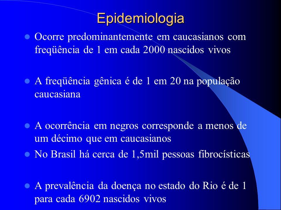 Epidemiologia Ocorre predominantemente em caucasianos com freqüência de 1 em cada 2000 nascidos vivos A freqüência gênica é de 1 em 20 na população ca