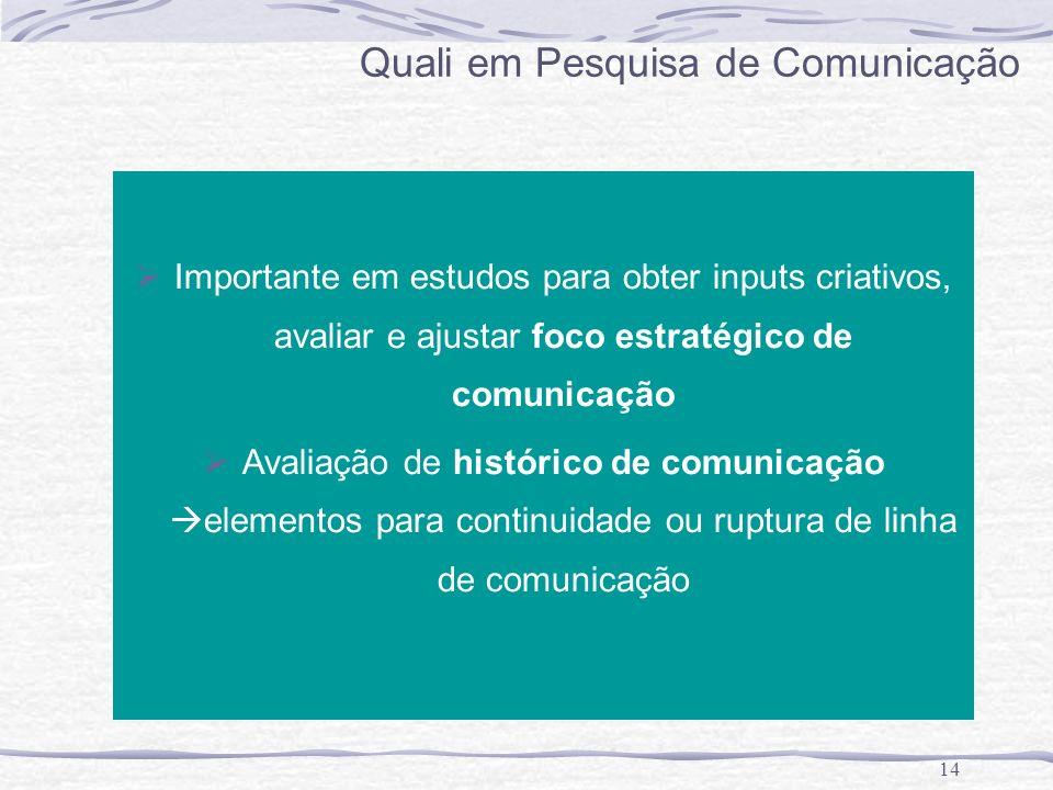 14 Quali em Pesquisa de Comunicação Importante em estudos para obter inputs criativos, avaliar e ajustar foco estratégico de comunicação Avaliação de