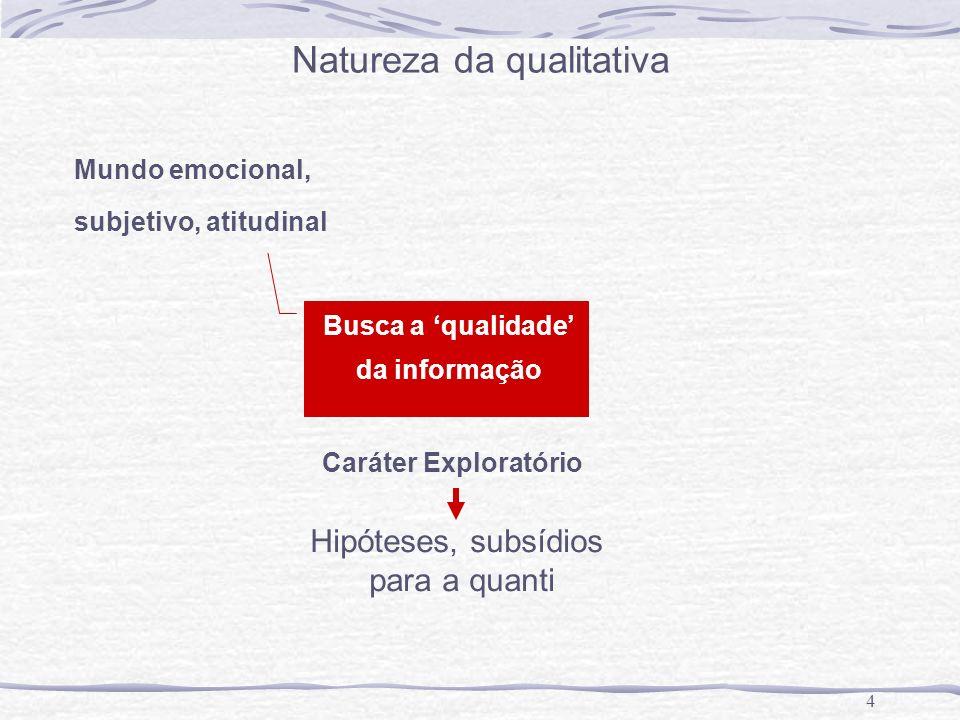 4 Mundo emocional, subjetivo, atitudinal Natureza da qualitativa Caráter Exploratório Busca a qualidade da informação Hipóteses, subsídios para a quan