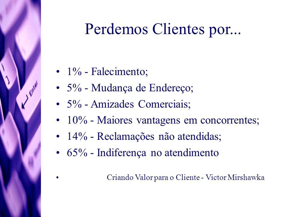 1% - Falecimento; 5% - Mudança de Endereço; 5% - Amizades Comerciais; 10% - Maiores vantagens em concorrentes; 14% - Reclamações não atendidas; 65% -