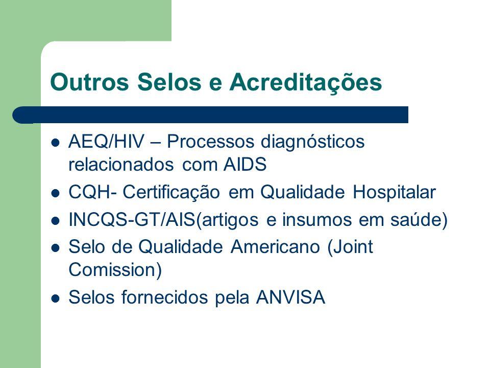 Outros Selos e Acreditações AEQ/HIV – Processos diagnósticos relacionados com AIDS CQH- Certificação em Qualidade Hospitalar INCQS-GT/AIS(artigos e in