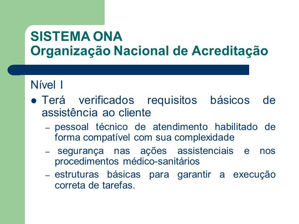 SISTEMA ONA Organização Nacional de Acreditação Nível I Terá verificados requisitos básicos de assistência ao cliente – pessoal técnico de atendimento