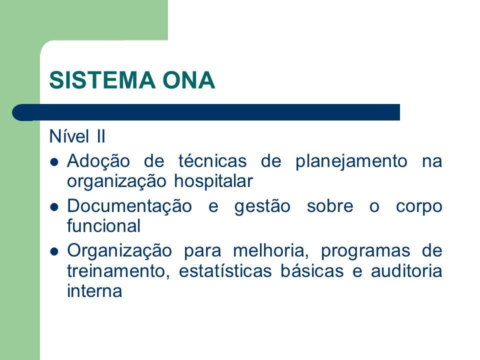 SISTEMA ONA Nível II Adoção de técnicas de planejamento na organização hospitalar Documentação e gestão sobre o corpo funcional Organização para melho