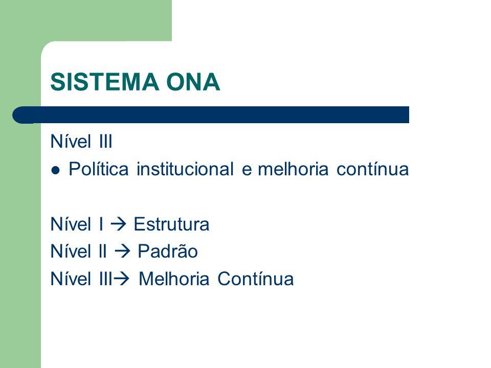 SISTEMA ONA Nível III Política institucional e melhoria contínua Nível I Estrutura Nível lI Padrão Nível III Melhoria Contínua