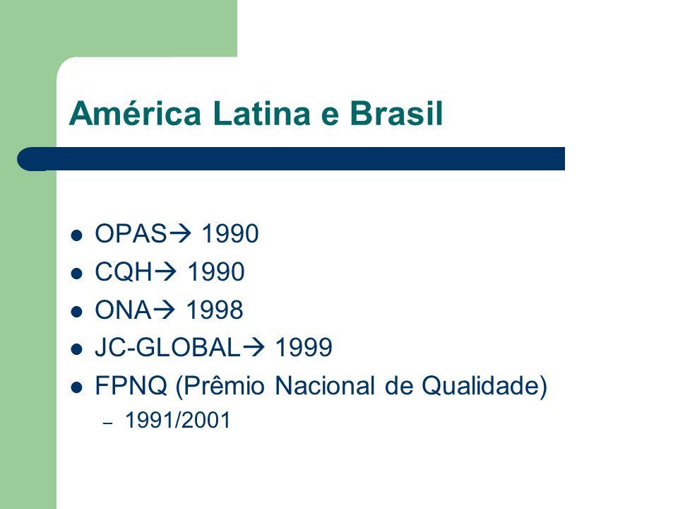 América Latina e Brasil OPAS 1990 CQH 1990 ONA 1998 JC-GLOBAL 1999 FPNQ (Prêmio Nacional de Qualidade) – 1991/2001