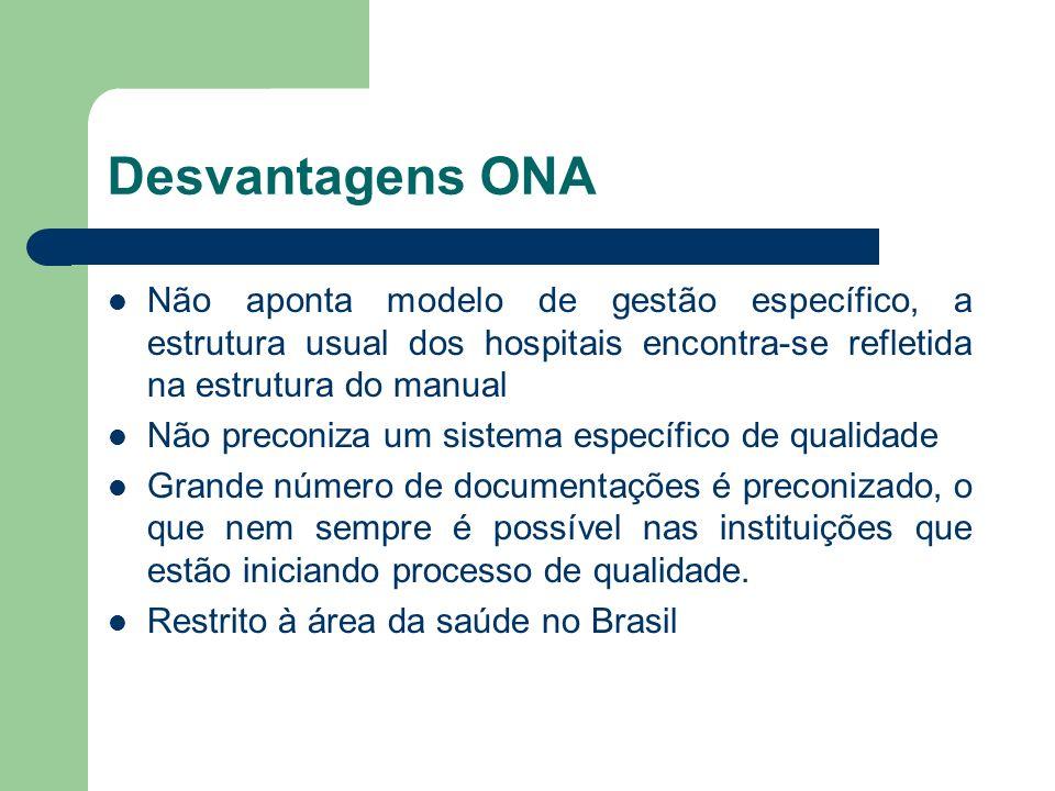 Desvantagens ONA Não aponta modelo de gestão específico, a estrutura usual dos hospitais encontra-se refletida na estrutura do manual Não preconiza um